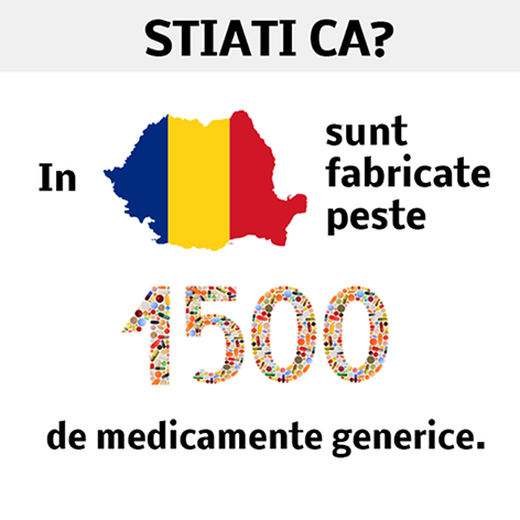 1500 de medicamente generice in Romania