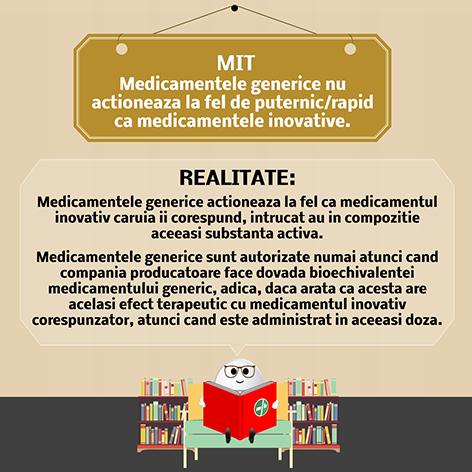 Medicamentele generice nu actioneaza la fel de puternic/rapid ca medicamentele inovative